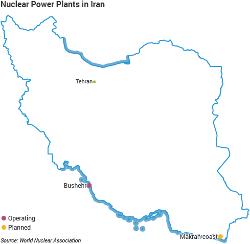 nuclear-power-plants-in-iran
